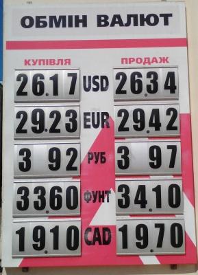 Курс валют у Чернівцях на 13 травня