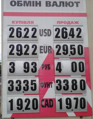 Курс валют у Чернівцях на 15 травня