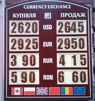 Курс валют у Чернівцях на 16 травня