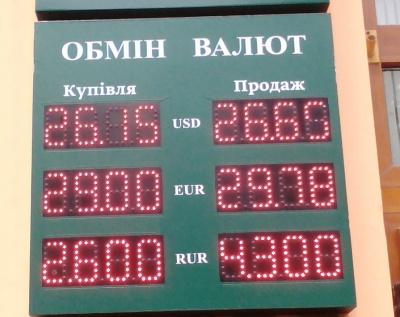 Курс валют у Чернівцях на 20 травня