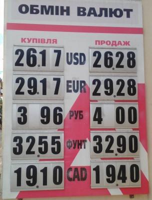 Курс валют у Чернівцях на 23 травня