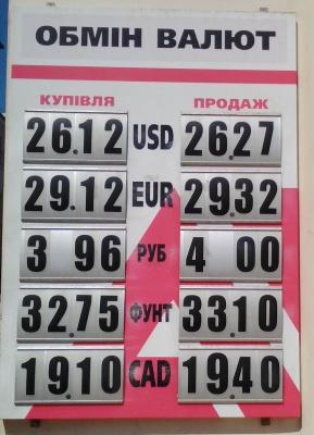 Курс валют у Чернівцях на 27 травня