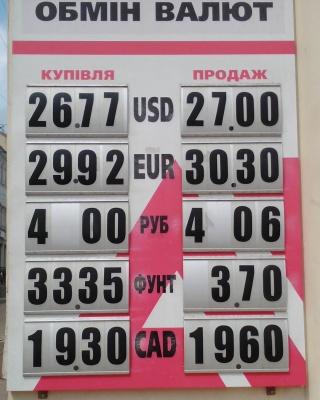 Курс валют у Чернівцях на 4 червня