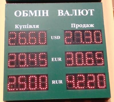 Курс валют у Чернівцях на 5 червня