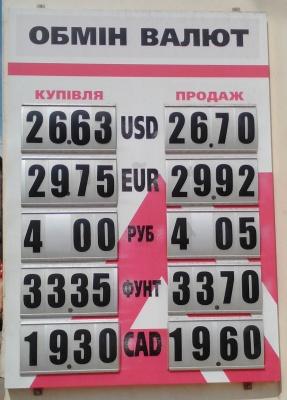 Курс валют у Чернівцях на 6 червня