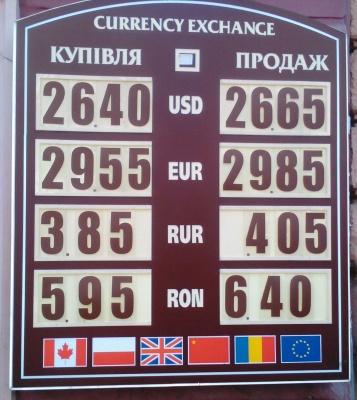 Курс валют у Чернівцях на 7 червня
