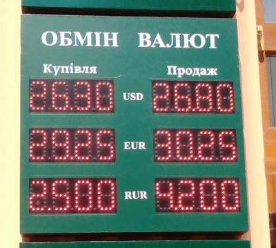 Курс валют у Чернівцях на 10 червня