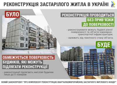 В Україні хочуть реконструювати застаріле житло без прив'язки до поверховості будинків