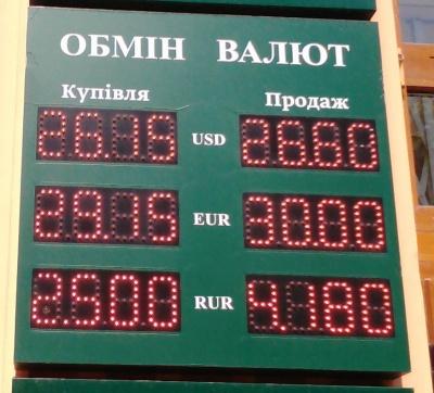 Курс валют у Чернівцях на 11 червня