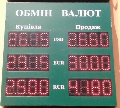 Курс валют у Чернівцях на 12 червня