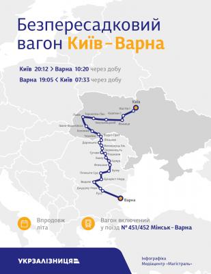 Укрзалізниця запустила «літній» вагон до Болгарії через Чернівці
