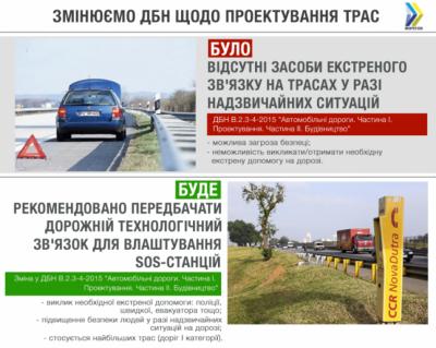 Мінрегіон рекомендує встановлювати на українських дорогах станції екстреного зв'язку