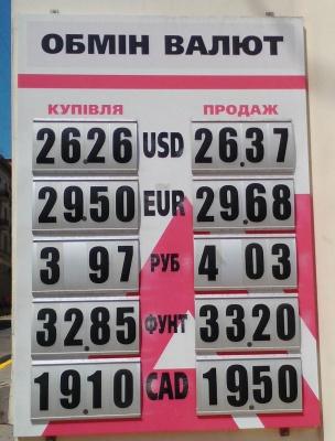 Курс валют у Чернівцях на 14 червня