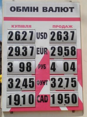 Курс валют у Чернівцях на 18 червня