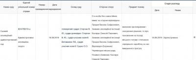У Вінниці в суді зареєстрували апеляцію на рішення про поновлення мера Чернівців