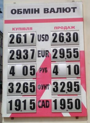 Курс валют у Чернівцях на 21 червня