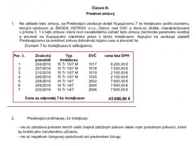 Тролейбуси за завищеними цінами: назвали прізвище депутата з Чернівців, причетного до оборудки