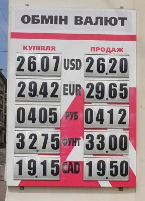 Курс валют у Чернівцях на 25 червня