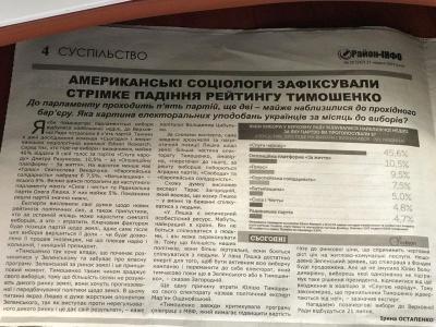 У газетах Буковини зафіксували соцопитування, розміщені з порушенням законодавства