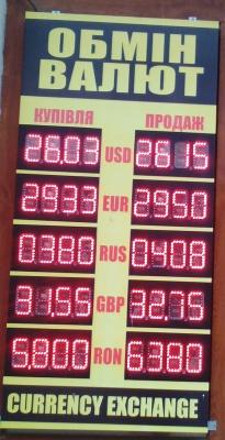 Курс валют у Чернівцях на 27 червня