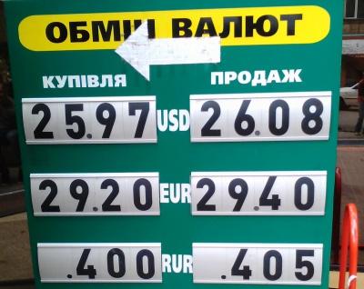 Курс валют у Чернівцях на 3 липня