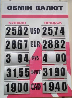 Курс валют у Чернівцях на 9 липня