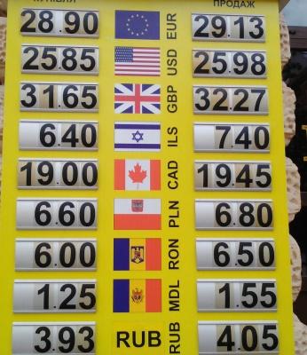 Курс валют у Чернівцях на 12 липня