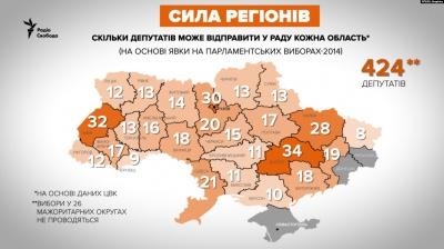 Чернівецька область найменше впливає на результати виборів в Україні, – Радіо Свобода