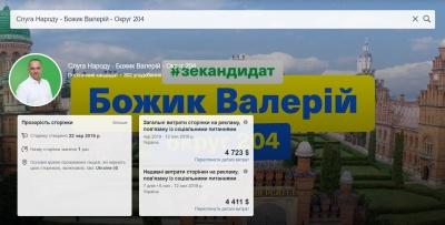 На Буковині кандидати від «Слуги народу» найбільше витрачають грошей на свою рекламу у Facebook