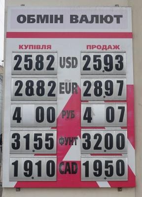 Курс валют у Чернівцях на 17 липня