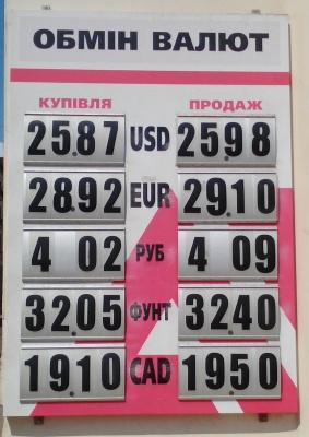 Курс валют у Чернівцях на 19 липня