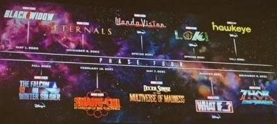 Marvel розкрила секрети четвертої кінофази: готують одразу 10 фільмів і серіалів