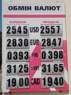 Курс валют у Чернівцях на 25 липня