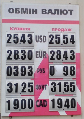 Курс валют у Чернівцях на 26 липня