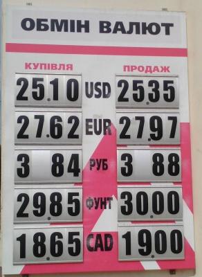 Курс валют у Чернівцях на 1 серпня