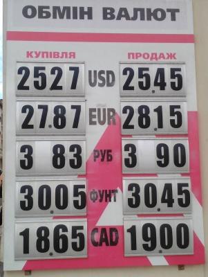 Курс валют у Чернівцях на 2 серпня