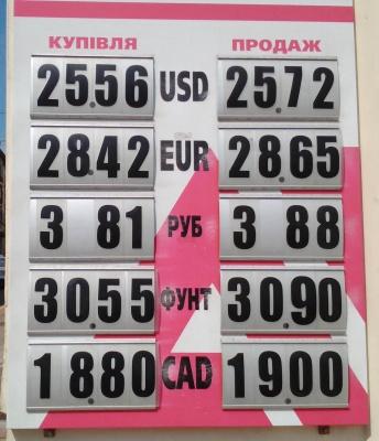 Курс валют у Чернівцях на 6 серпня
