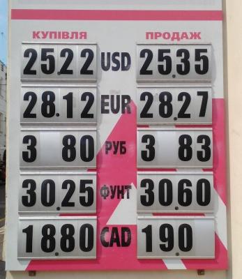 Курс валют у Чернівцях на 8 серпня