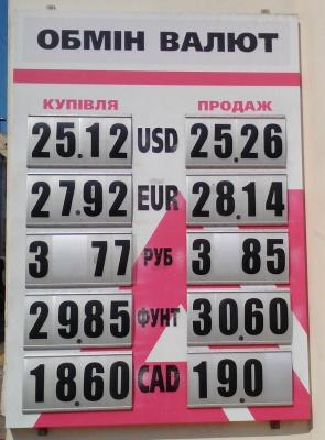 Курс валют у Чернівцях на 9 серпня