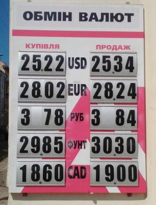 Курс валют у Чернівцях на 12 серпня