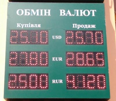 Курс валют у Чернівцях на 14 серпня