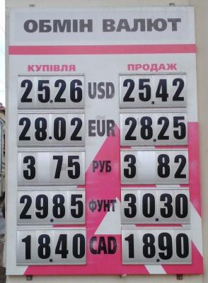 Курс валют у Чернівцях на 15 серпня
