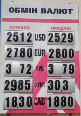 Курс валют у Чернівцях на 16 серпня