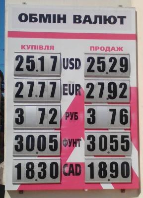 Курс валют у Чернівцях на 21 серпня