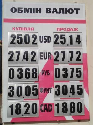 Курс валют у Чернівцях на 28 серпня