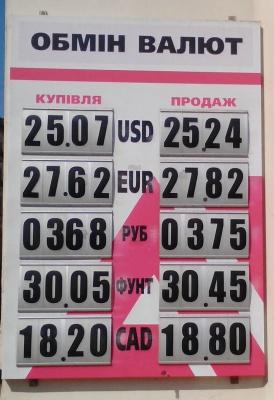 Курс валют у Чернівцях на 29 серпня