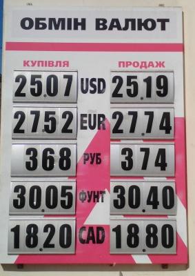 Курс валют у Чернівцях на 30 серпня