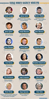 Наймолодші – віцепрем'єр-міністр, міністр освіти та міністр охорони здоров'я: хто вони нові обличчя у Кабміні України