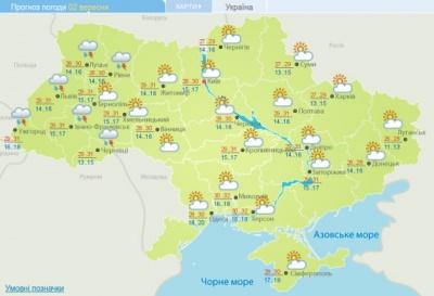 Синоптики дали прогноз погоди на початок вересня