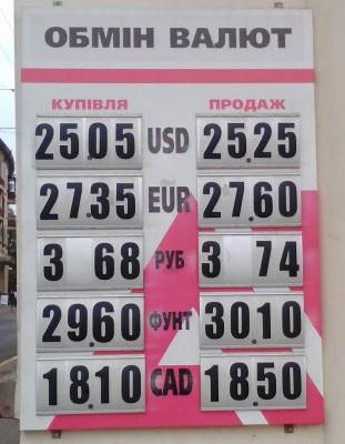 Курс валют у Чернівцях на 3 вересня
